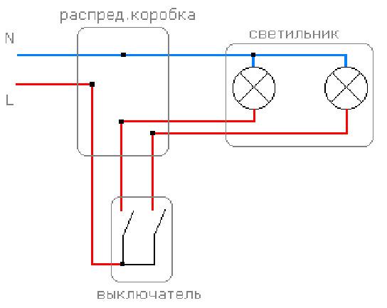 Схема коробки с выключателем